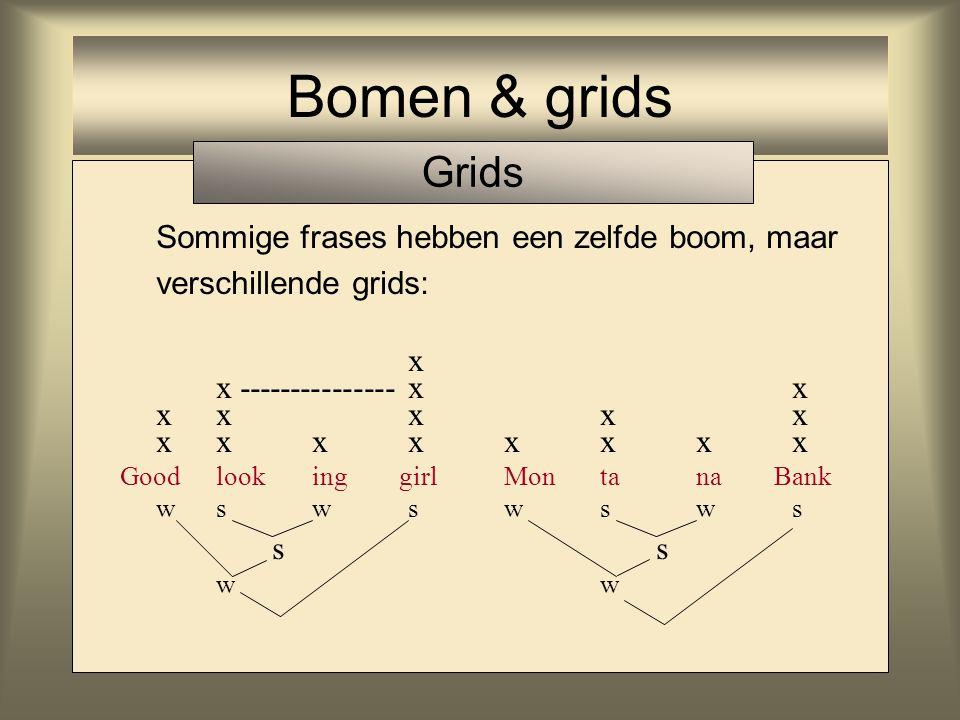 Sommige frases hebben een zelfde boom, maar verschillende grids: x x --------------- xx xxxxx xxxxxxxx Goodlooking girlMontana Bank wswswsws s sw Bome