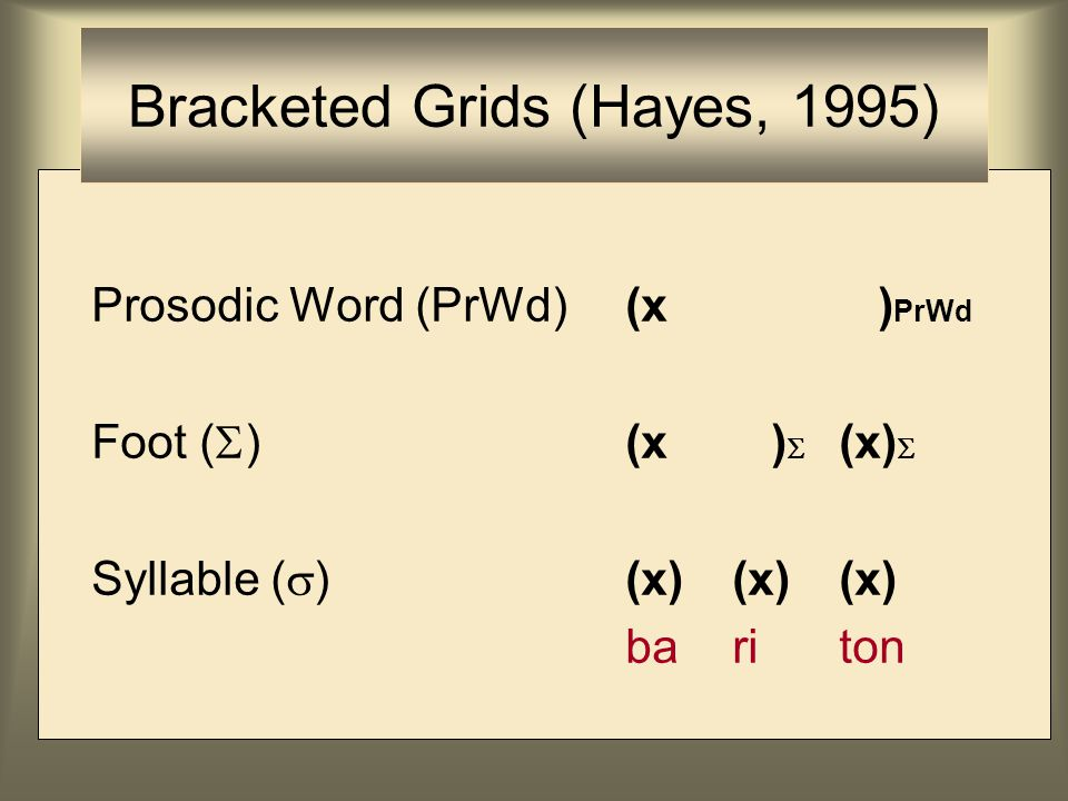 Prosodic Word (PrWd)(x ) PrWd Foot (  )(x )  (x)  Syllable (  )(x)(x)(x) bariton Bracketed Grids (Hayes, 1995)