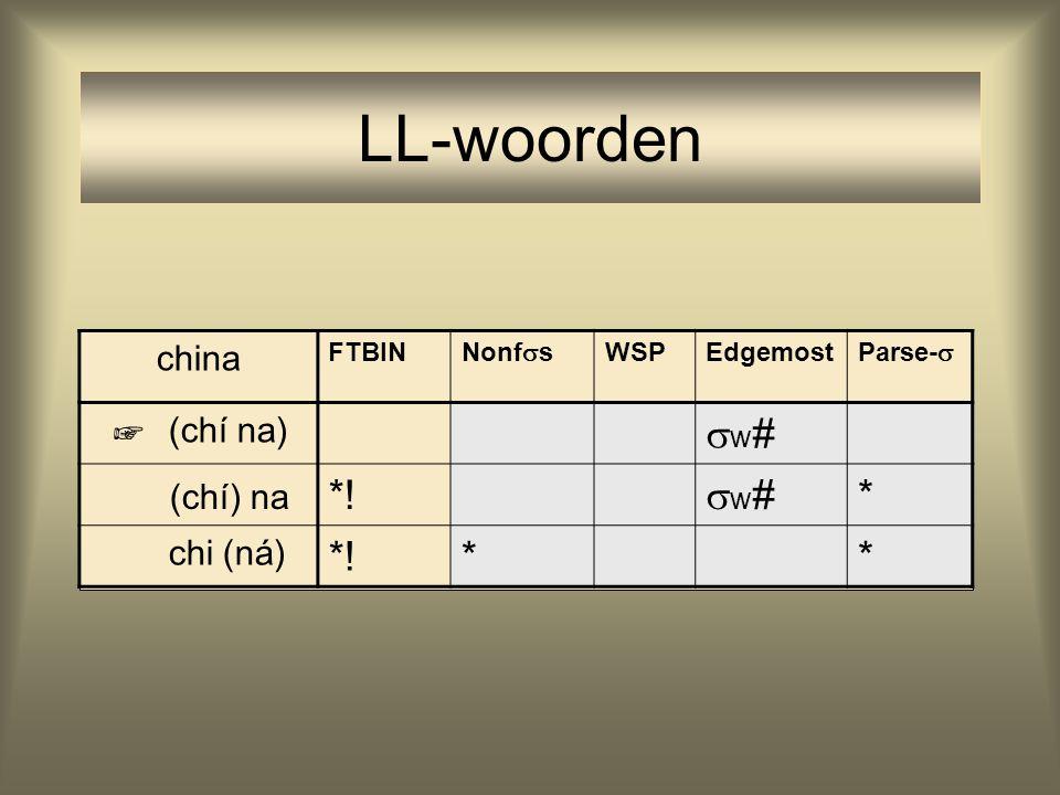 LL-woorden china FTBIN Nonf  s WSPEdgemost Parse-  (chí na) w#w# (chí) na *! w#w# * chi (ná) *!** ☞