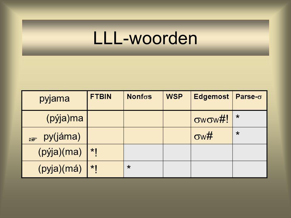 LLL-woorden pyjama FTBIN Nonf  s WSPEdgemost Parse-  (pýja)ma  w  w #! * py(jáma) w#w# * (pýja)(ma) *! (pyja)(má) *!* ☞