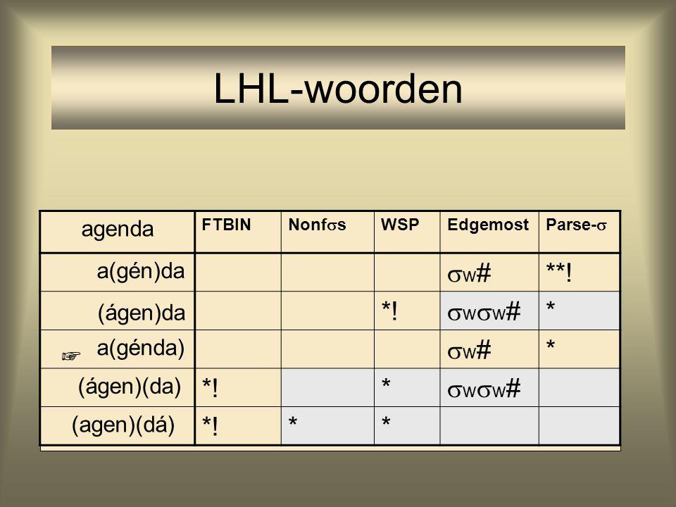 LHL-woorden agenda FTBIN Nonf  s WSPEdgemost Parse-  a(gén)da w#w# **! (ágen)da *! ww#ww# * a(génda) w#w# * (ágen)(da) *! * ww#ww# (agen