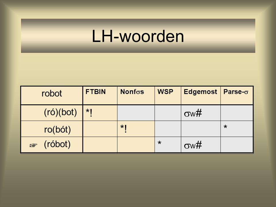 LH-woorden robot FTBIN Nonf  s WSPEdgemost Parse-  (ró)(bot) *! w#w# ro(bót) *!* (róbot) * w#w# ☞