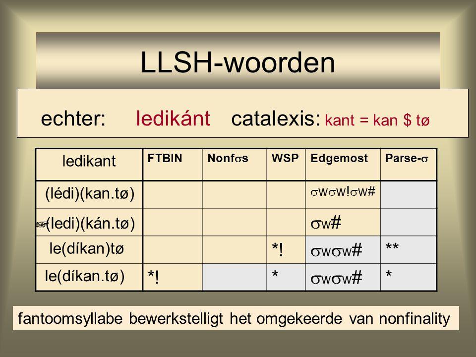 LLSH-woorden ledikant FTBIN Nonf  s WSPEdgemost Parse-  (lédi)(kan.tø)  w  w!  w# (ledi)(kán.tø) w#w# le(díkan)tø *! ww#ww# ** le(díkan.tø)