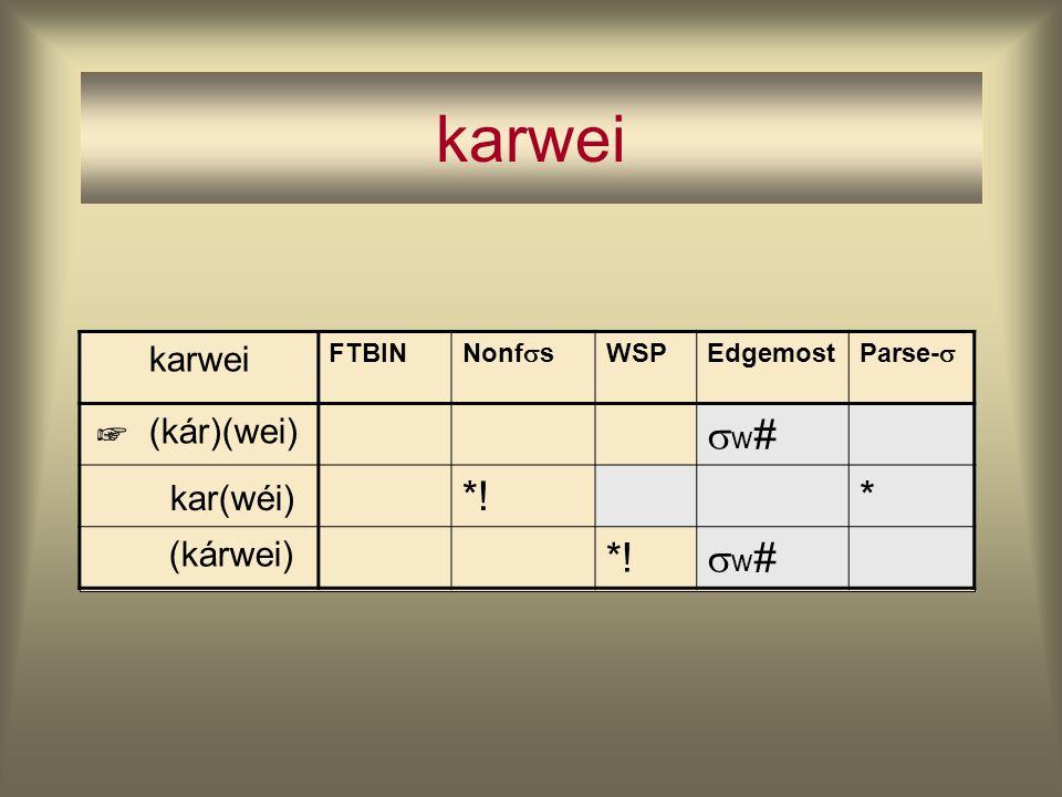 karwei FTBIN Nonf  s WSPEdgemost Parse-  (kár)(wei) w#w# kar(wéi) *!* (kárwei) *! w#w# ☞