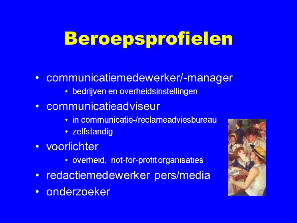 Beroepsprofielen communicatiemedewerker/-manager bedrijven en overheidsinstellingen communicatieadviseur in communicatie-/reclameadviesbureau zelfstan