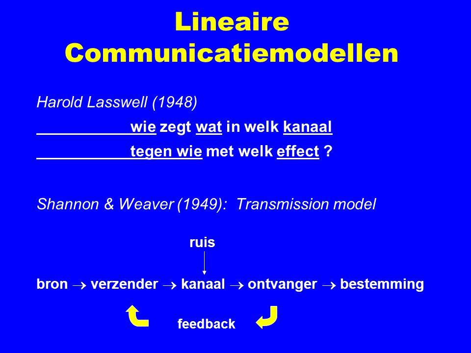 Lineaire Communicatiemodellen Harold Lasswell (1948) wie zegt wat in welk kanaal tegen wie met welk effect ? Shannon & Weaver (1949): Transmission mod