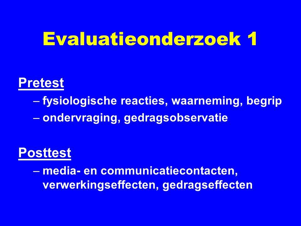 Evaluatieonderzoek 1 Pretest –fysiologische reacties, waarneming, begrip –ondervraging, gedragsobservatie Posttest –media- en communicatiecontacten, verwerkingseffecten, gedragseffecten