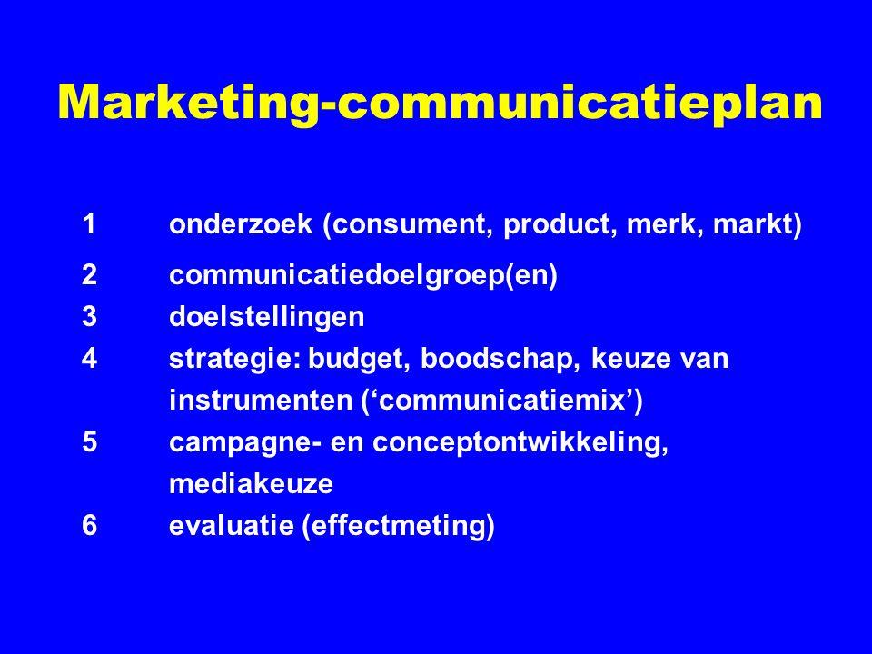 Marketing-communicatieplan 1onderzoek (consument, product, merk, markt) 2communicatiedoelgroep(en) 3doelstellingen 4strategie: budget, boodschap, keuze van instrumenten ('communicatiemix') 5campagne- en conceptontwikkeling, mediakeuze 6evaluatie (effectmeting)