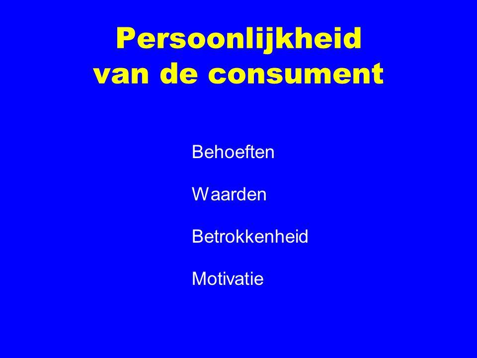 Persoonlijkheid van de consument Behoeften Waarden Betrokkenheid Motivatie