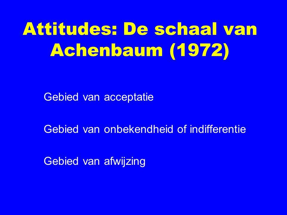 Attitudes: De schaal van Achenbaum (1972) Gebied van acceptatie Gebied van onbekendheid of indifferentie Gebied van afwijzing