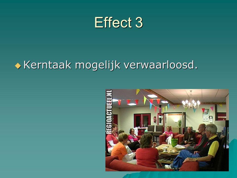 Effect 3  Kerntaak mogelijk verwaarloosd.