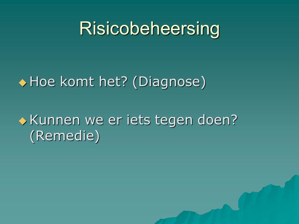 Risicobeheersing  Hoe komt het? (Diagnose)  Kunnen we er iets tegen doen? (Remedie)