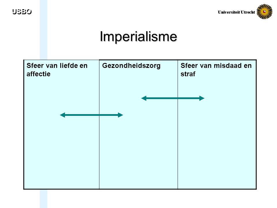 USBO Universiteit Utrecht Imperialisme Sfeer van liefde en affectie GezondheidszorgSfeer van misdaad en straf