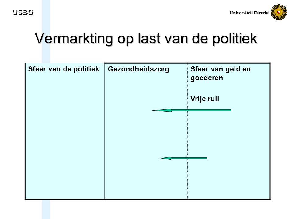 USBO Universiteit Utrecht Vermarkting op last van de politiek Sfeer van de politiekGezondheidszorgSfeer van geld en goederen Vrije ruil