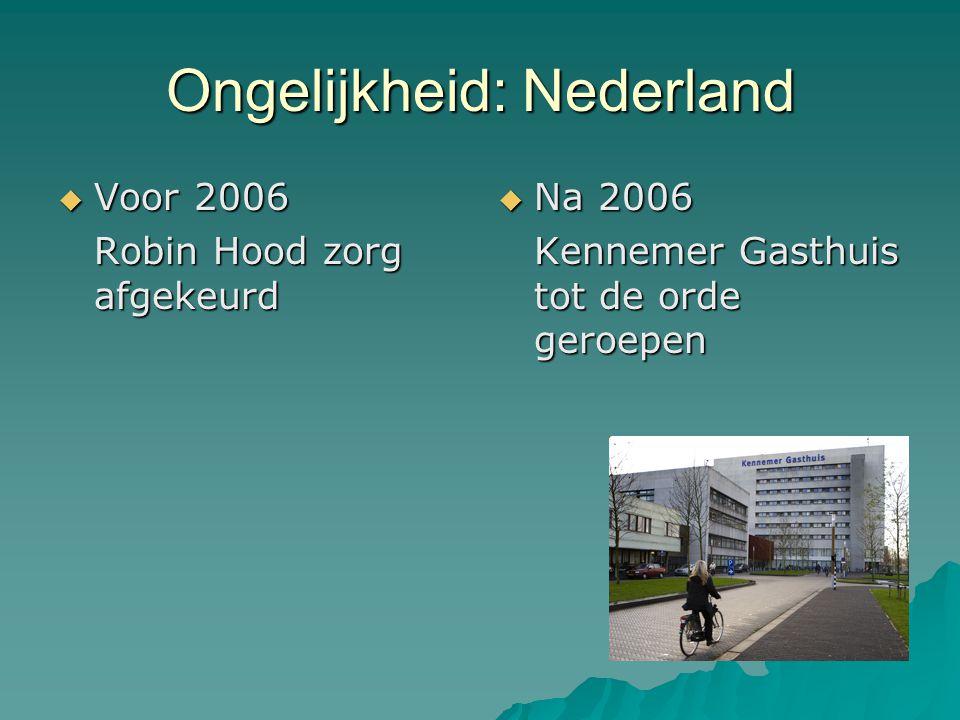 Ongelijkheid: België  Remgelden  Eenpersoons- en tweepersoonskamers  Ereloon voor artsen