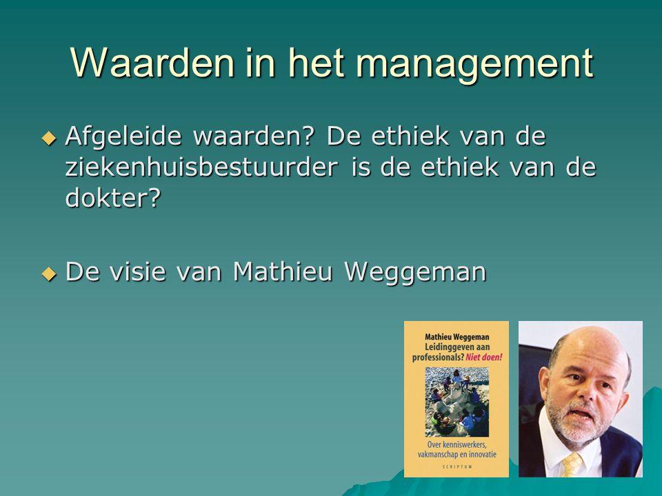Waarden in het management  Afgeleide waarden? De ethiek van de ziekenhuisbestuurder is de ethiek van de dokter?  De visie van Mathieu Weggeman