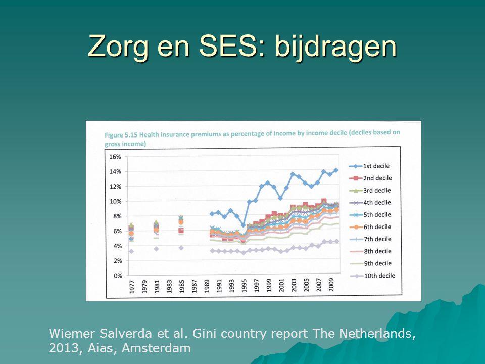 Zorg en SES: bijdragen Wiemer Salverda et al.