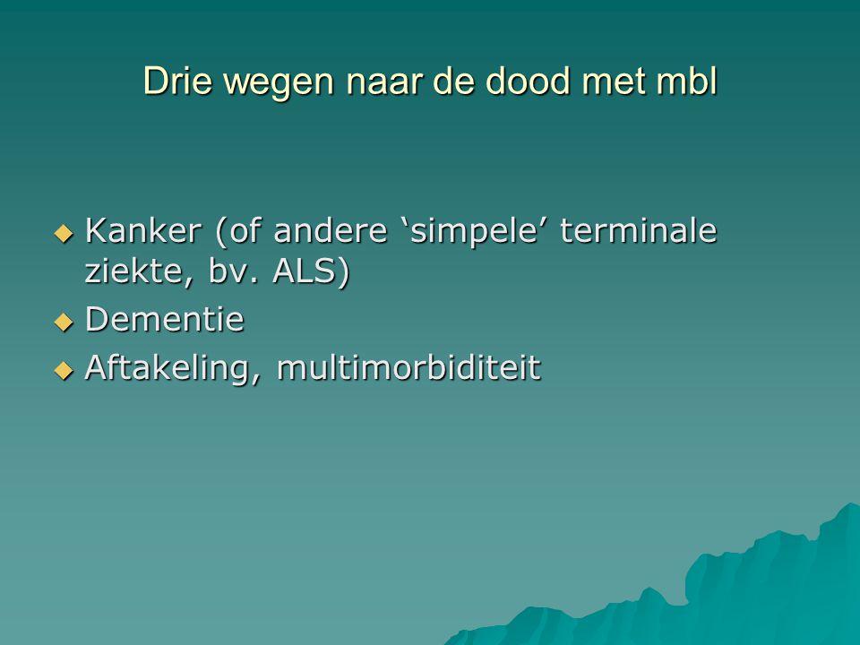 Het KOPPEL onderzoek  ZonMW 2011  Burgers – artsen – verpleegkundigen en verzorgenden  Kwantitatief en kwalitatief  Onderzoekers uit Utrecht, Rotterdam, Groningen