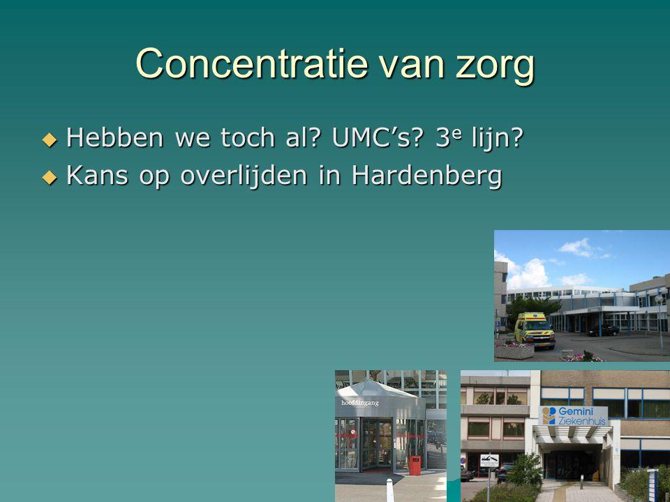 Concentratie van zorg  Hebben we toch al UMC's 3 e lijn  Kans op overlijden in Hardenberg