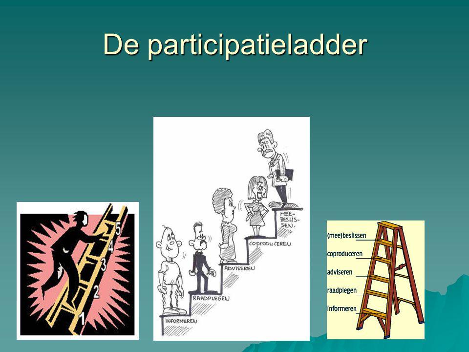 De participatieladder