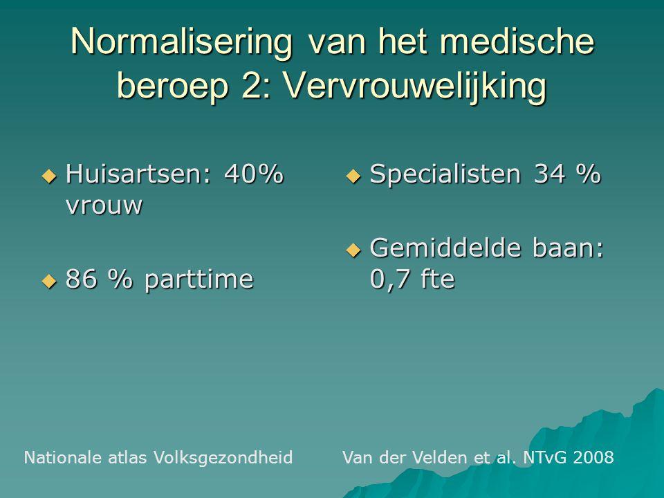 Normalisering van het medische beroep 2: Vervrouwelijking  Huisartsen: 40% vrouw  86 % parttime  Specialisten 34 %  Gemiddelde baan: 0,7 fte Natio