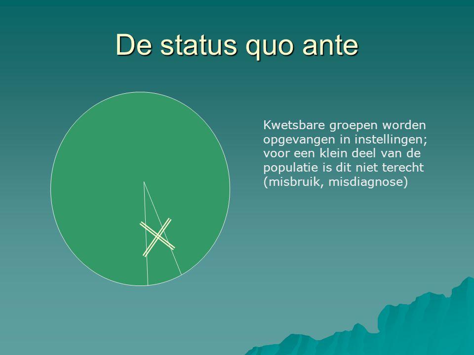 De status quo ante Kwetsbare groepen worden opgevangen in instellingen; voor een klein deel van de populatie is dit niet terecht (misbruik, misdiagnose)