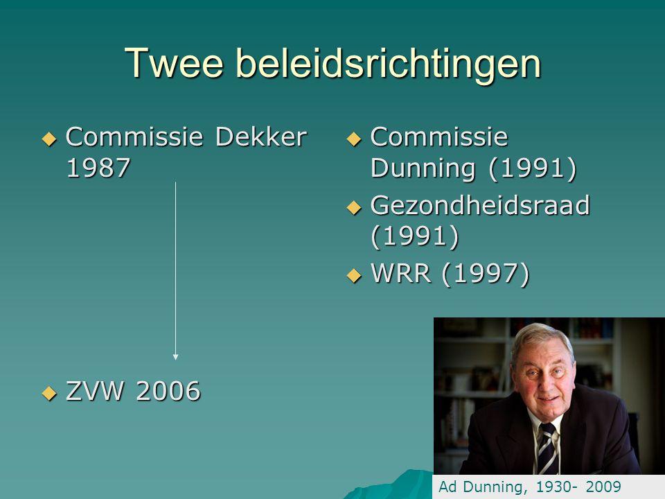 Twee beleidsrichtingen  Commissie Dekker 1987  ZVW 2006  Commissie Dunning (1991)  Gezondheidsraad (1991)  WRR (1997) Ad Dunning, 1930- 2009