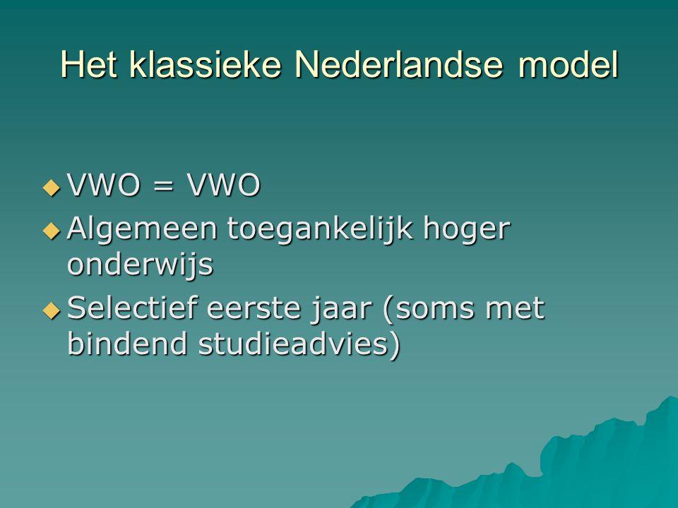 Het klassieke Nederlandse model  VWO = VWO  Algemeen toegankelijk hoger onderwijs  Selectief eerste jaar (soms met bindend studieadvies)