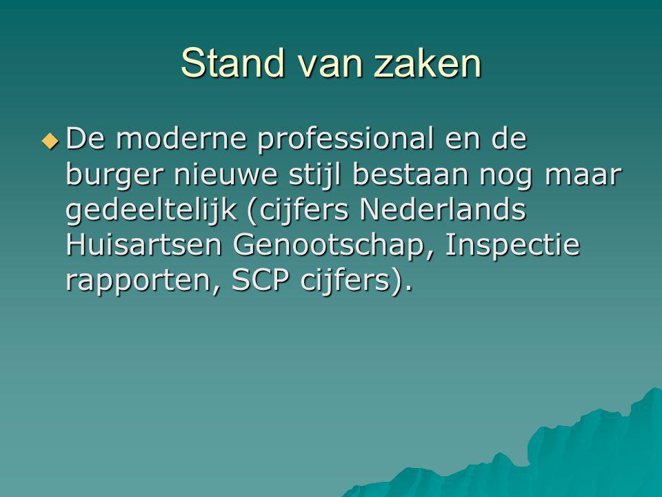 Stand van zaken  De moderne professional en de burger nieuwe stijl bestaan nog maar gedeeltelijk (cijfers Nederlands Huisartsen Genootschap, Inspectie rapporten, SCP cijfers).