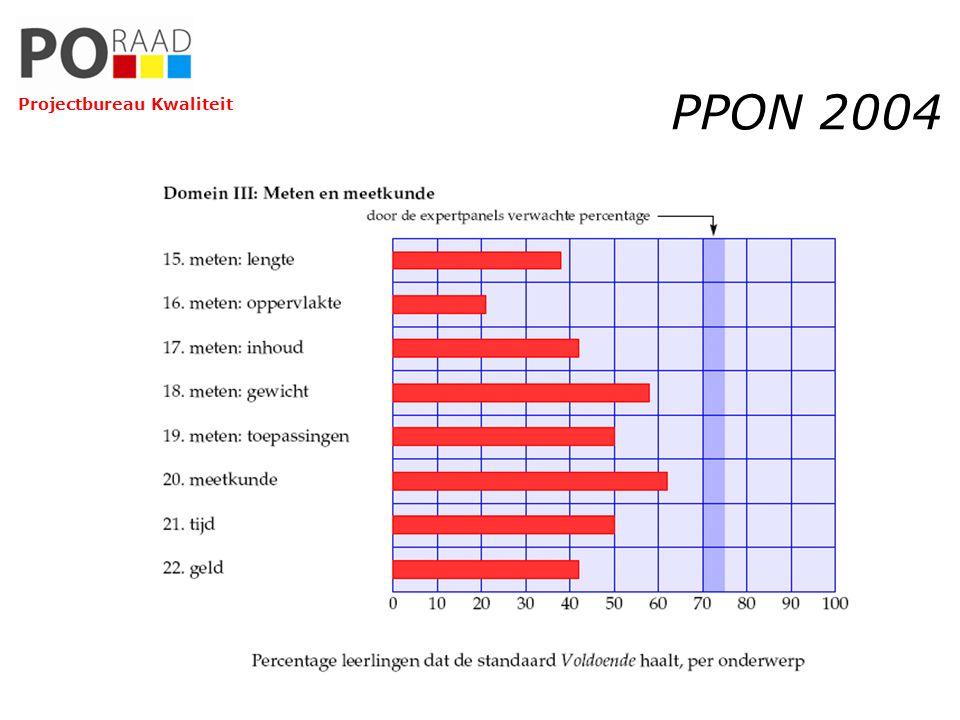 PPON 2004 Projectbureau Kwaliteit