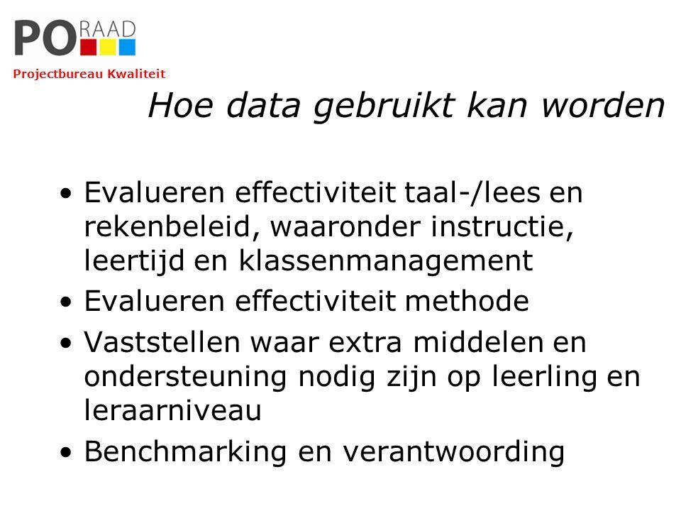 Evalueren effectiviteit taal-/lees en rekenbeleid, waaronder instructie, leertijd en klassenmanagement Evalueren effectiviteit methode Vaststellen waa