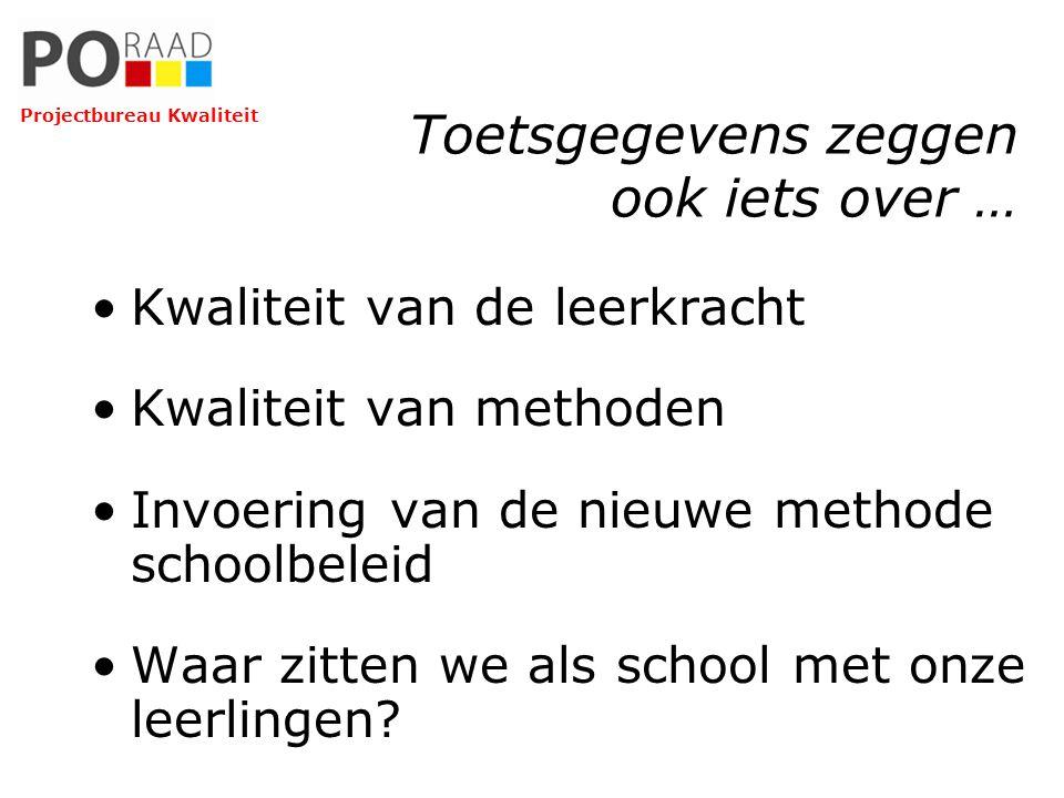 Toetsgegevens zeggen ook iets over … Kwaliteit van de leerkracht Kwaliteit van methoden Invoering van de nieuwe methode schoolbeleid Waar zitten we al
