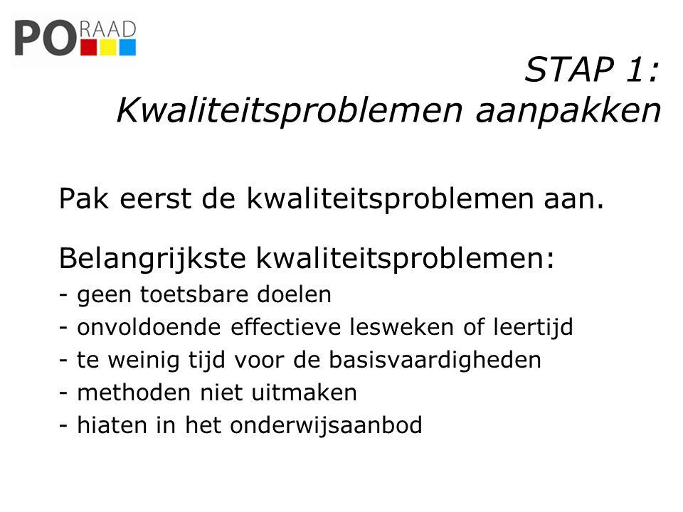 STAP 1: Kwaliteitsproblemen aanpakken Pak eerst de kwaliteitsproblemen aan. Belangrijkste kwaliteitsproblemen: - geen toetsbare doelen - onvoldoende e