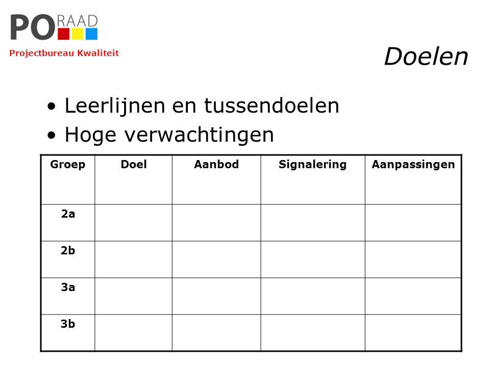 Doelen Leerlijnen en tussendoelen Hoge verwachtingen GroepDoelAanbodSignaleringAanpassingen 2a 2b 3a 3b Projectbureau Kwaliteit