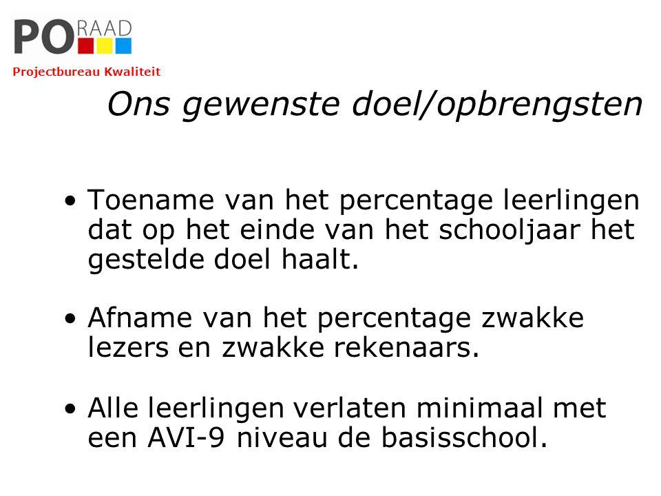 Ons gewenste doel/opbrengsten Toename van het percentage leerlingen dat op het einde van het schooljaar het gestelde doel haalt. Afname van het percen