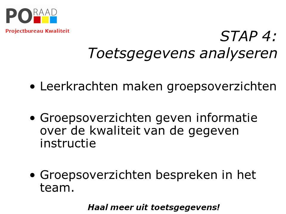 STAP 4: Toetsgegevens analyseren Leerkrachten maken groepsoverzichten Groepsoverzichten geven informatie over de kwaliteit van de gegeven instructie G