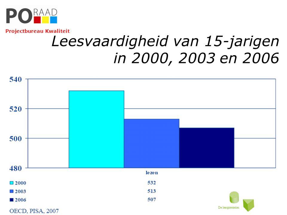 Leesvaardigheid van 15-jarigen in 2000, 2003 en 2006 Projectbureau Kwaliteit