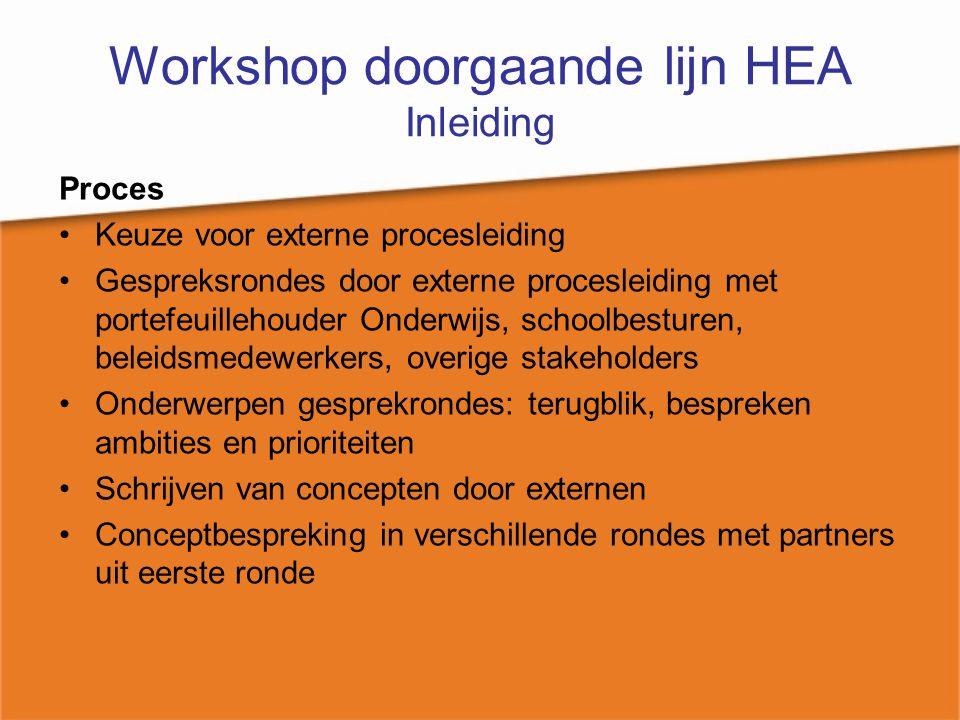 Workshop doorgaande lijn HEA Inleiding Proces Keuze voor externe procesleiding Gespreksrondes door externe procesleiding met portefeuillehouder Onderw