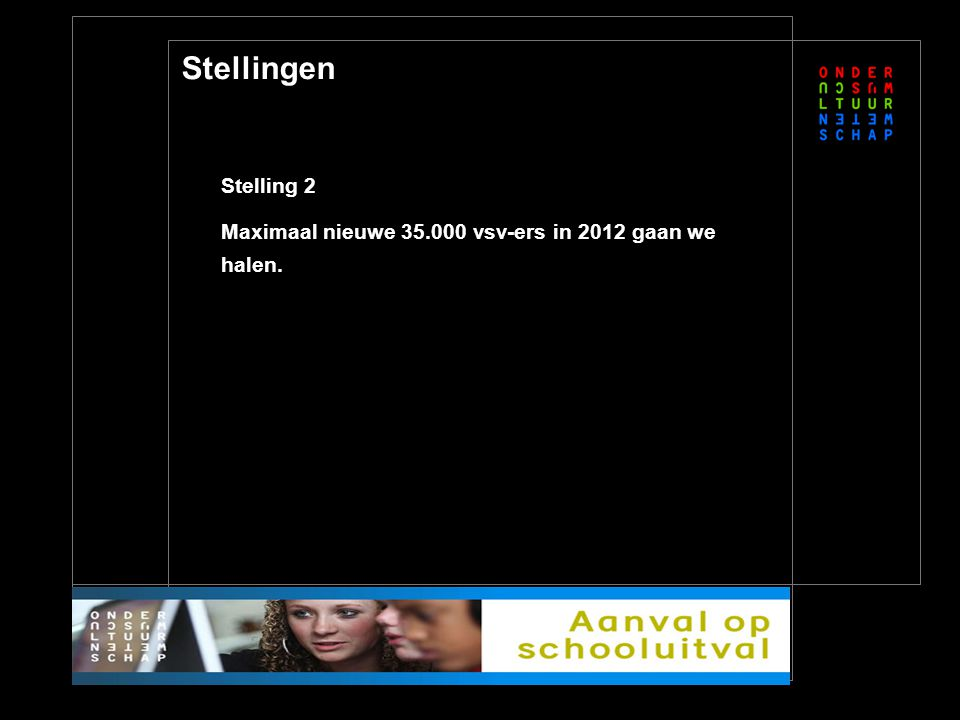 Stellingen Stelling 2 Maximaal nieuwe 35.000 vsv-ers in 2012 gaan we halen.