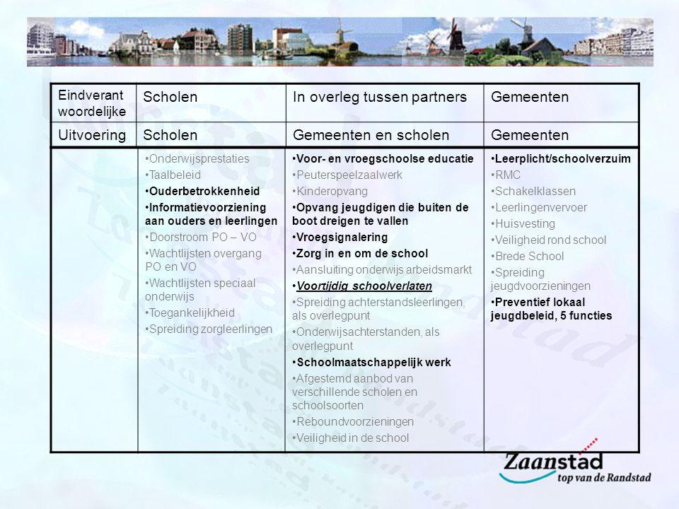 Eindverant woordelijke ScholenIn overleg tussen partnersGemeenten UitvoeringScholenGemeenten en scholenGemeenten Onderwijsprestaties Taalbeleid Ouderb
