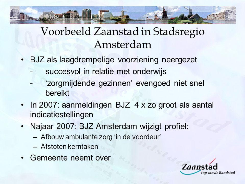 Voorbeeld Zaanstad in Stadsregio Amsterdam BJZ als laagdrempelige voorziening neergezet -succesvol in relatie met onderwijs -'zorgmijdende gezinnen' e