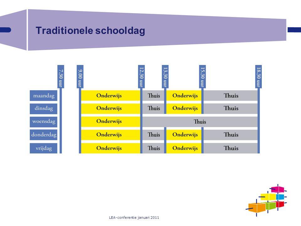 LEA-conferentie januari 2011 Traditionele schooldag