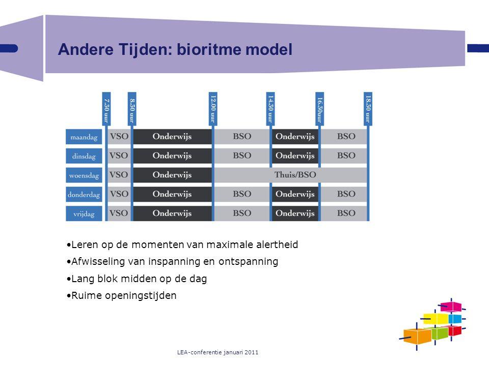 LEA-conferentie januari 2011 Andere Tijden: bioritme model Leren op de momenten van maximale alertheid Afwisseling van inspanning en ontspanning Lang