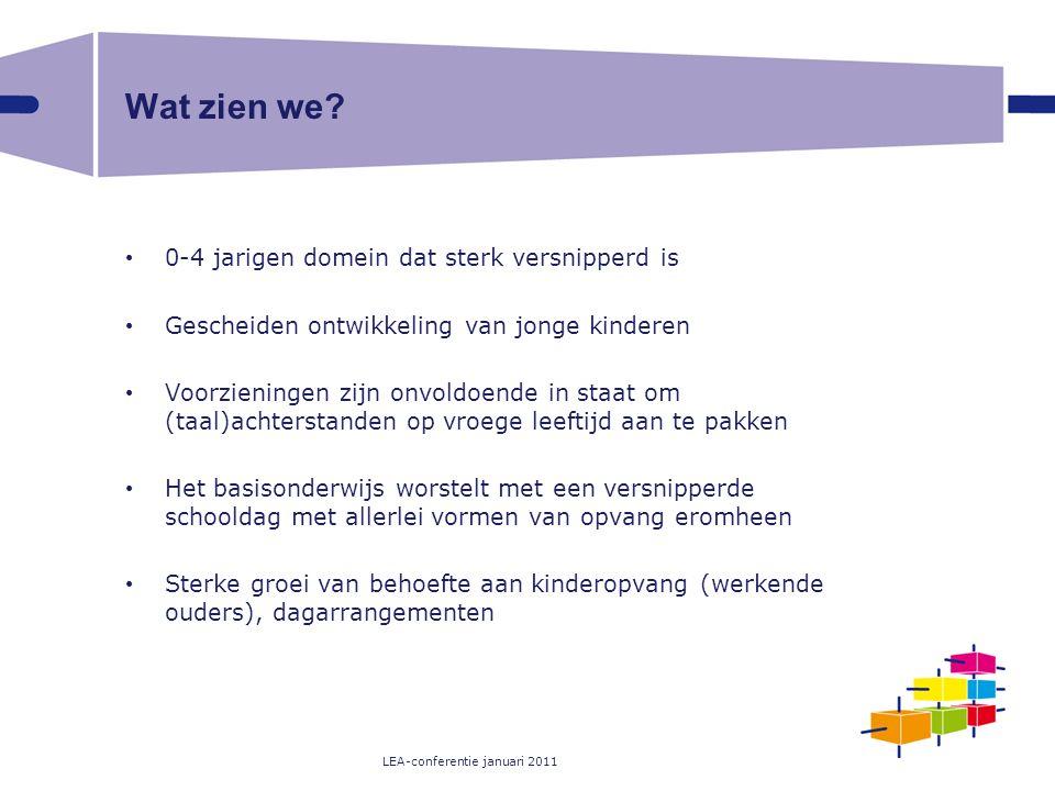 LEA-conferentie januari 2011 Wat zien we? 0-4 jarigen domein dat sterk versnipperd is Gescheiden ontwikkeling van jonge kinderen Voorzieningen zijn on