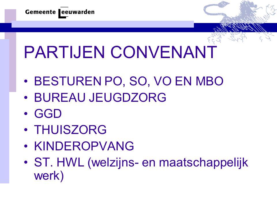 PARTIJEN CONVENANT BESTUREN PO, SO, VO EN MBO BUREAU JEUGDZORG GGD THUISZORG KINDEROPVANG ST. HWL (welzijns- en maatschappelijk werk)