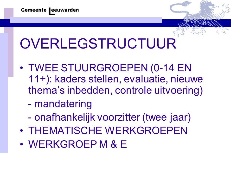 OVERLEGSTRUCTUUR TWEE STUURGROEPEN (0-14 EN 11+): kaders stellen, evaluatie, nieuwe thema's inbedden, controle uitvoering) - mandatering - onafhankeli
