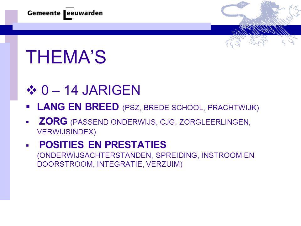 THEMA'S  0 – 14 JARIGEN  LANG EN BREED (PSZ, BREDE SCHOOL, PRACHTWIJK)  ZORG (PASSEND ONDERWIJS, CJG, ZORGLEERLINGEN, VERWIJSINDEX)  POSITIES EN P