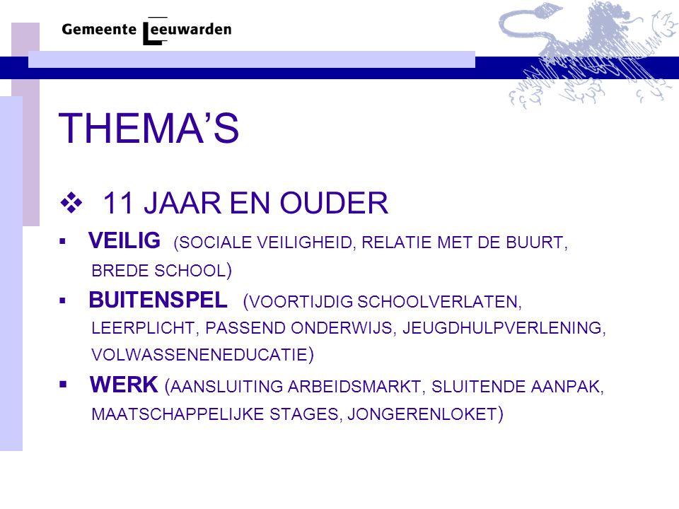 THEMA'S  11 JAAR EN OUDER  VEILIG (SOCIALE VEILIGHEID, RELATIE MET DE BUURT, BREDE SCHOOL )  BUITENSPEL ( VOORTIJDIG SCHOOLVERLATEN, LEERPLICHT, PA