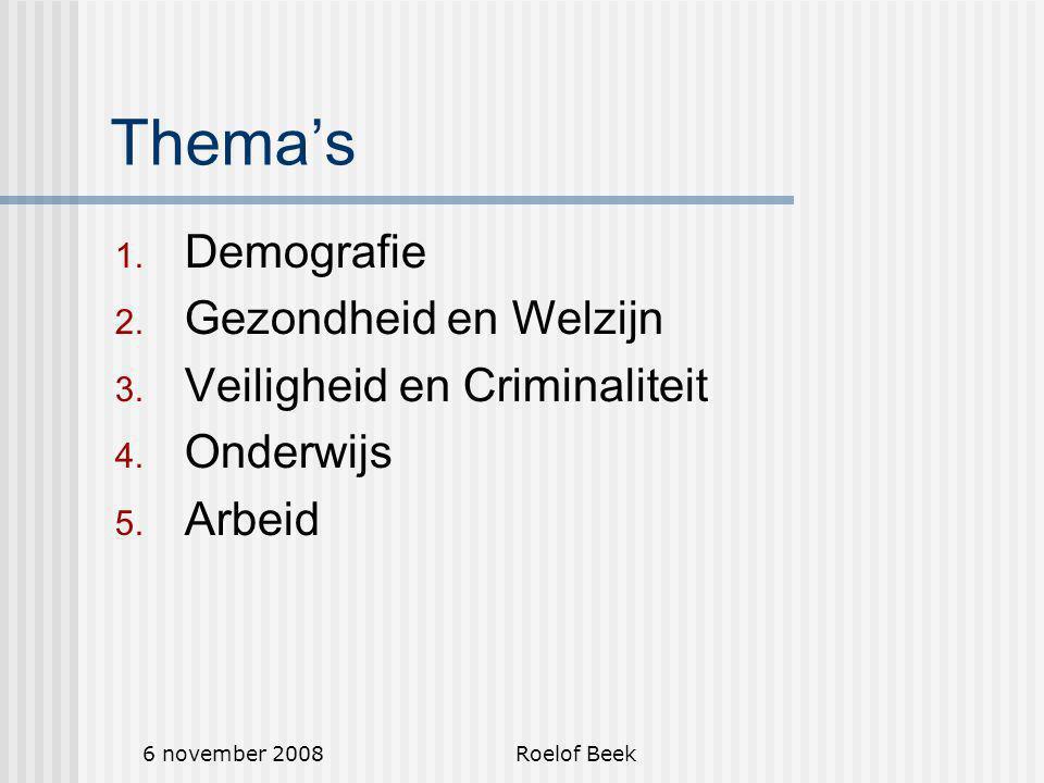 6 november 2008Roelof Beek Thema's 1. Demografie 2.