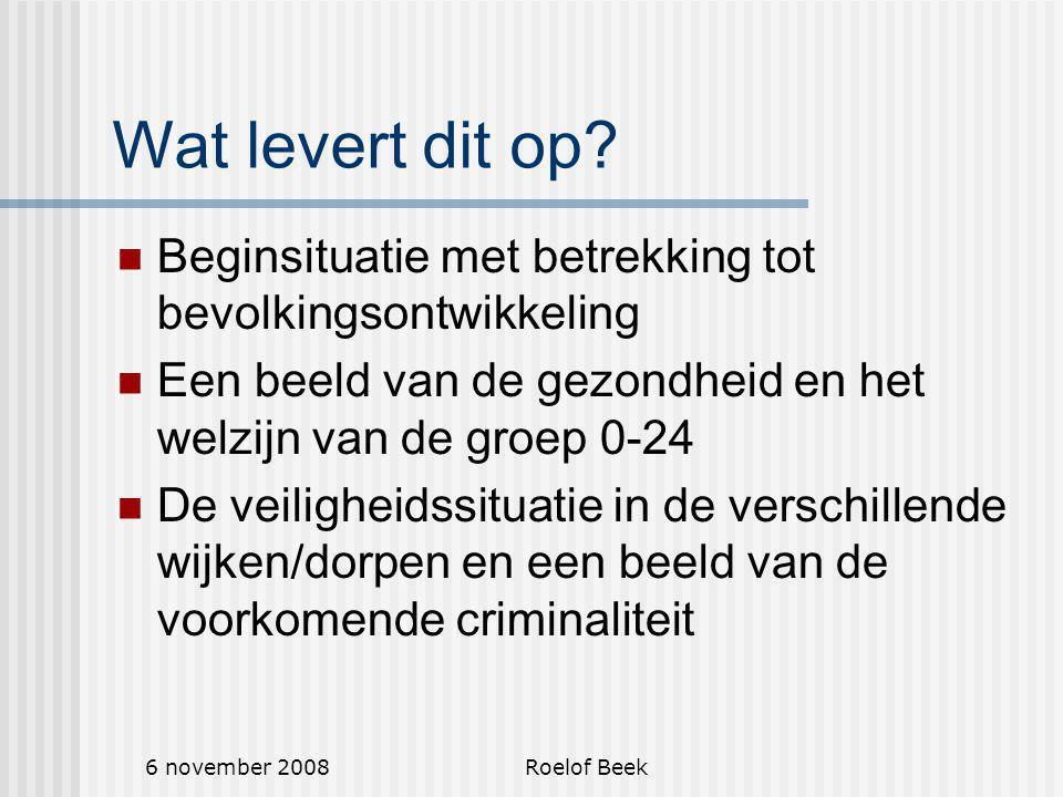 6 november 2008Roelof Beek Wat levert dit op.